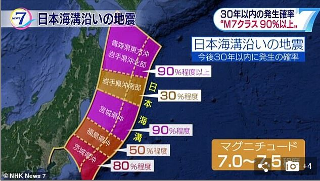 Analysts Warn of 90% Risk of a Major Quake in Japan
