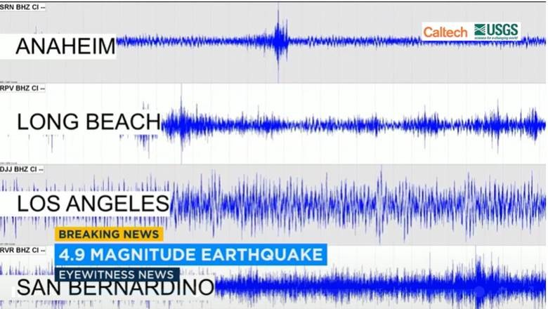 Related News Archives : Page 2 of 23 : Optimum Seismic