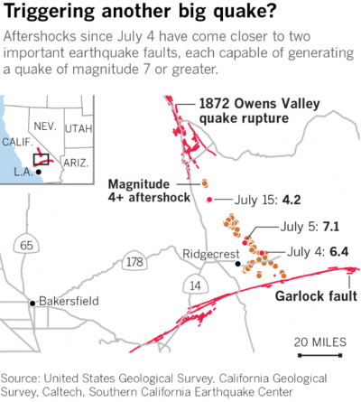 A STRING of earthquakes rattled the coast of Oregon, western